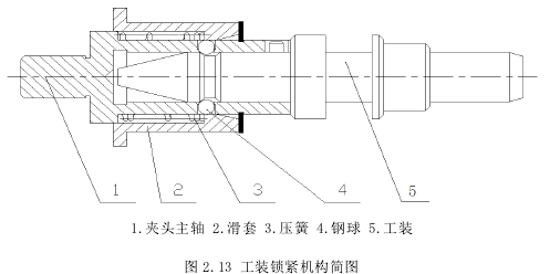 其机械结构如图13所示