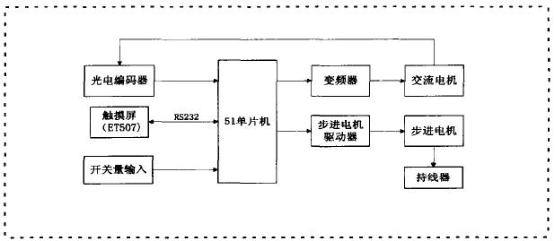 光电开关和数控系统接线图